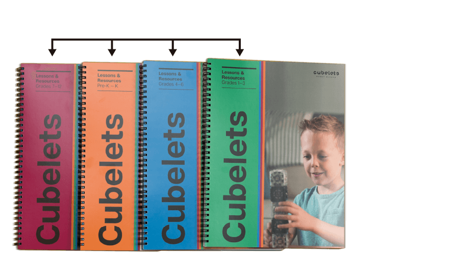 Your choice of a grade-banded lesson book.